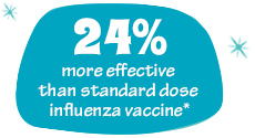 Image: 24 % more effective than standard dose influenza vaccine